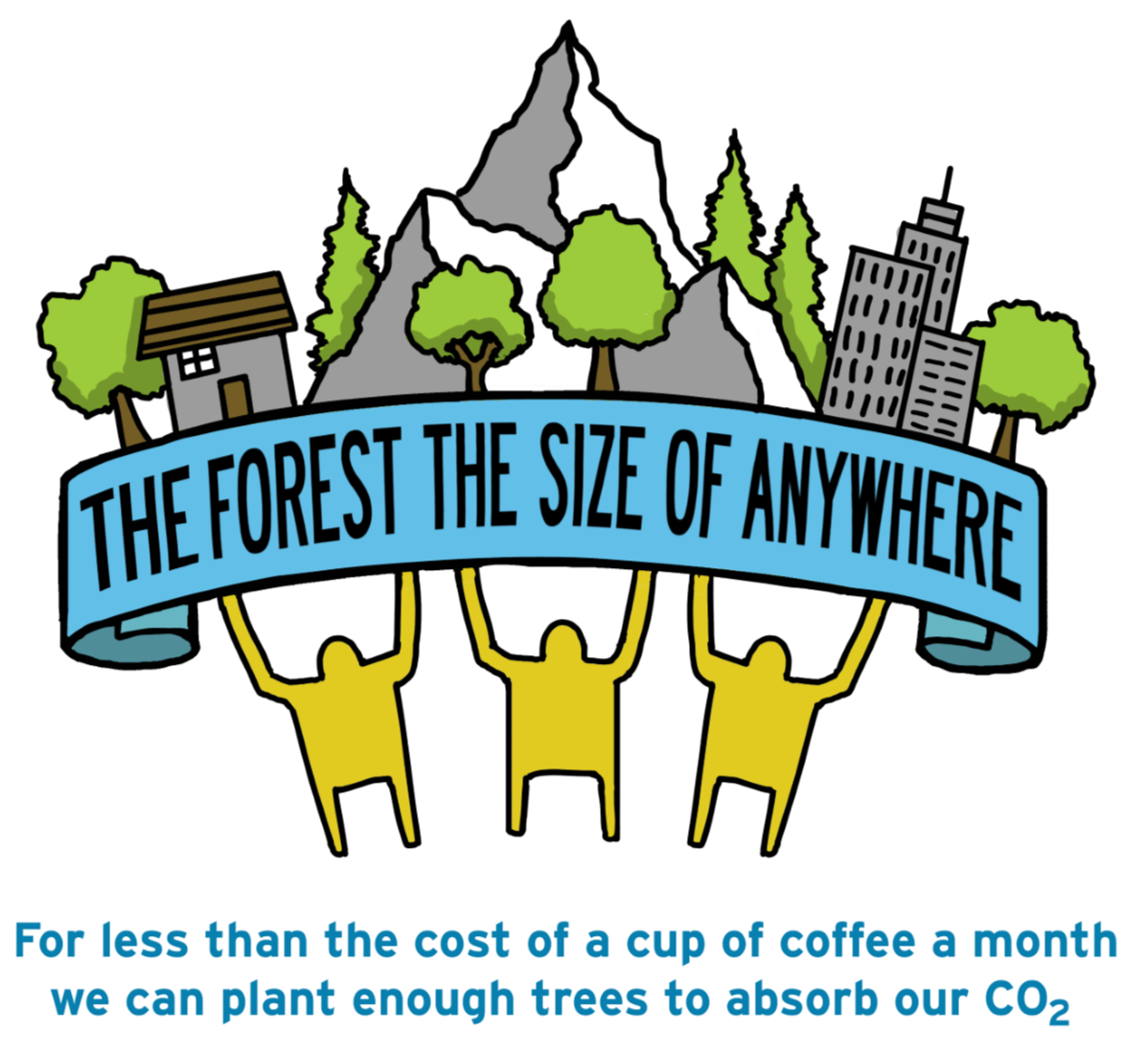 'The Forest the Size of Anywhere'